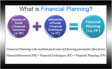 importance of financial planning stock market concepts investing